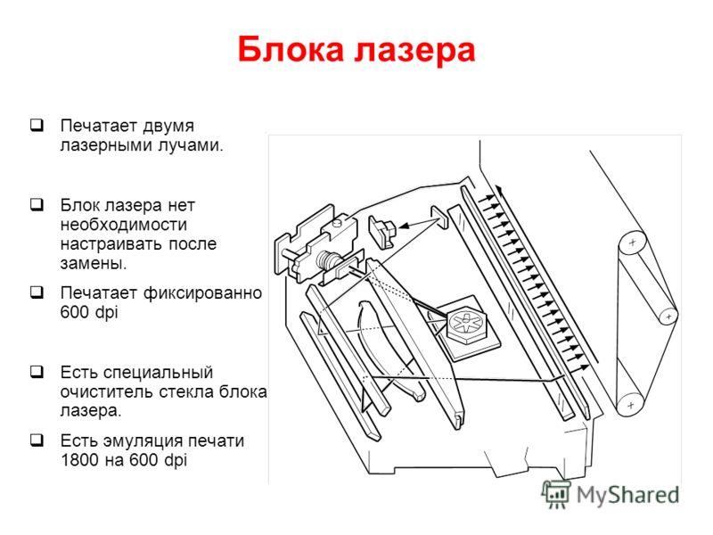 Блока лазера Печатает двумя лазерными лучами. Блок лазера нет необходимости настраивать после замены. Печатает фиксированно 600 dpi Есть специальный очиститель стекла блока лазера. Есть эмуляция печати 1800 на 600 dpi