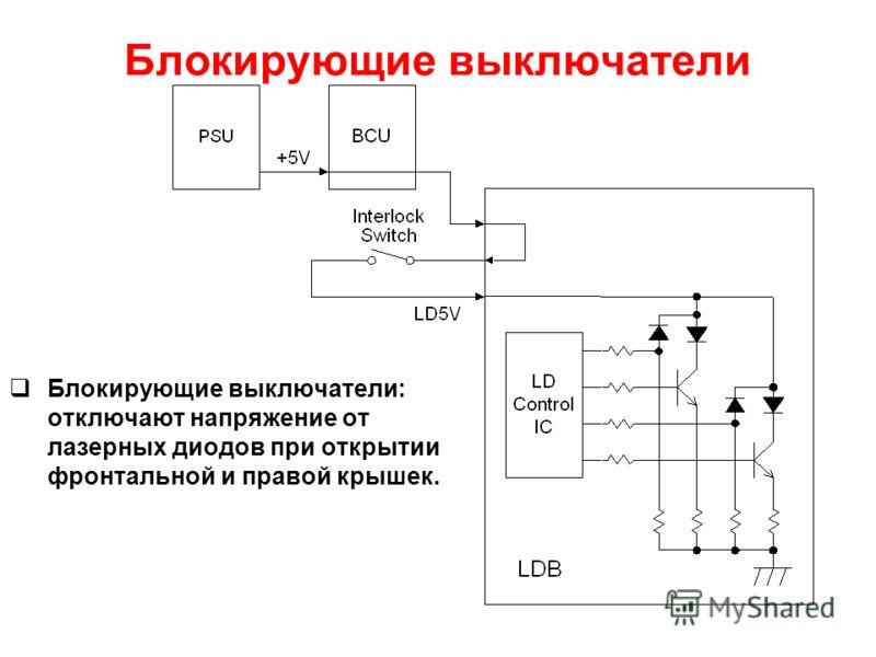 Блокирующие выключатели Блокирующие выключатели: отключают напряжение от лазерных диодов при открытии фронтальной и правой крышек.