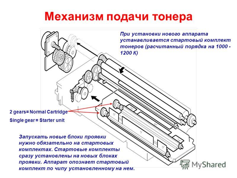 Механизм подачи тонера 2 gears= Normal Cartridge Single gear = Starter unit При установки нового аппарата устанавливается стартовый комплект тонеров (расчитанный порядка на 1000 - 1200 К) Запускать новые блоки проявки нужно обязательно на стартовых к