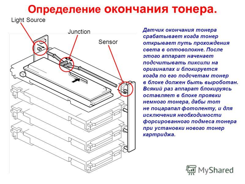 Определение окончания тонера. Light Source Junction Sensor Датчик окончания тонера срабатывает когда тонер открывает путь прохождения света в оптоволокне. После этого аппарат наченает подсчитывать пиксили на оригиналах и блокируется когда по его подс