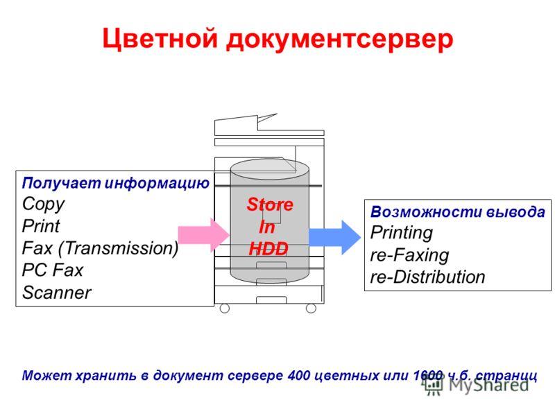Цветной документсервер Store In HDD Получает информацию Copy Print Fax (Transmission) PC Fax Scanner Возможности вывода Printing re-Faxing re-Distribution Может хранить в документ сервере 400 цветных или 1600 ч.б. страниц
