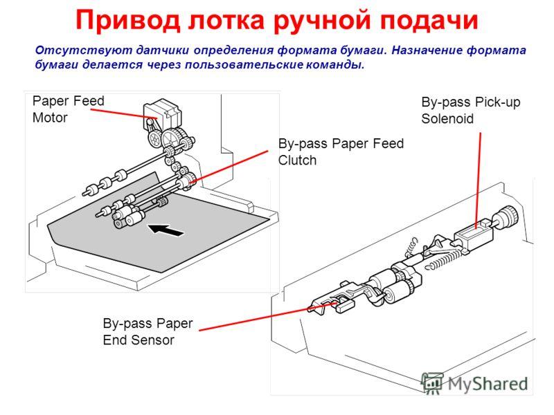 Paper Feed Motor Привод лотка ручной подачи By-pass Paper Feed Clutch By-pass Pick-up Solenoid By-pass Paper End Sensor Отсутствуют датчики определения формата бумаги. Назначение формата бумаги делается через пользовательские команды.