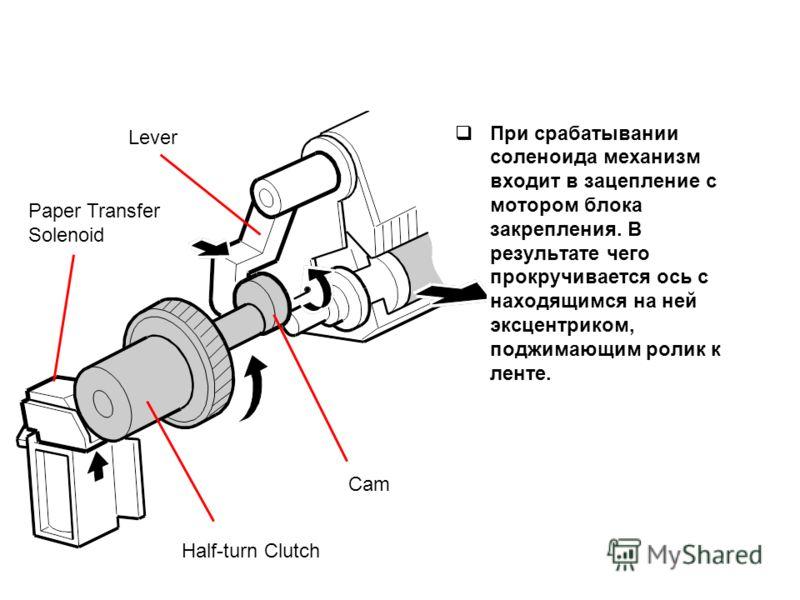 При срабатывании соленоида механизм входит в зацепление с мотором блока закрепления. В результате чего прокручивается ось с находящимся на ней эксцентриком, поджимающим ролик к ленте. Paper Transfer Solenoid Cam Lever Half-turn Clutch