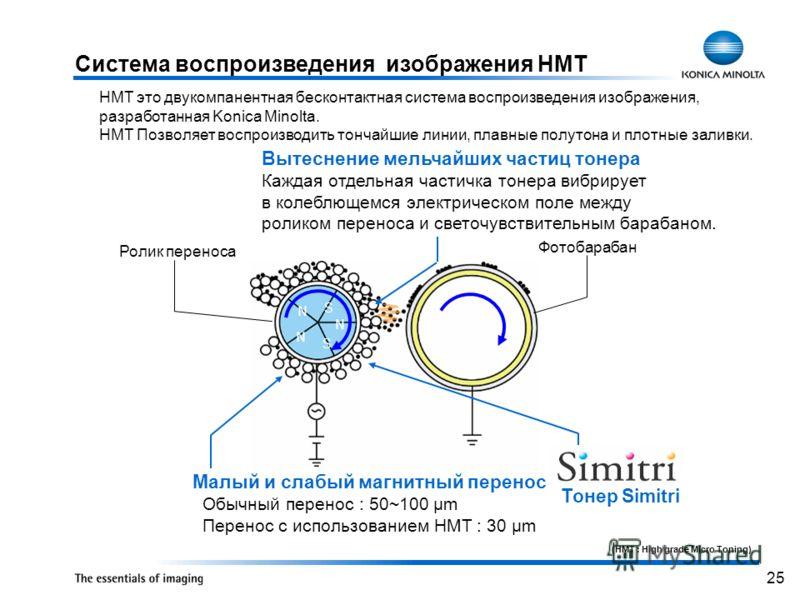 25 Система воспроизведения изображения HMT Малый и слабый магнитный перенос Обычный перенос : 50~100 μm Перенос с использованием HMT : 30 μm Вытеснение мельчайших частиц тонера Каждая отдельная частичка тонера вибрирует в колеблющемся электрическом п
