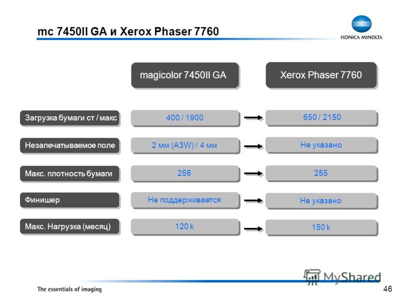 46 mc 7450II GA и Xerox Phaser 7760 400 / 1900 2 мм (A3W) / 4 мм 256 650 / 2150 Не указано 255 Загрузка бумаги ст / макс Незапечатываемое поле Макс. плотность бумаги magicolor 7450II GA Xerox Phaser 7760 Финишер Не поддерживается Не указано Макс. Наг