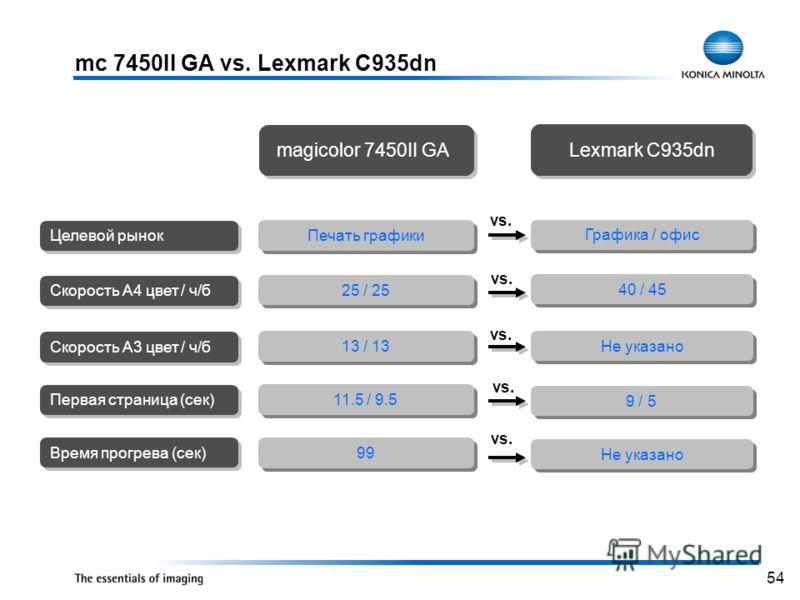 54 mc 7450II GA vs. Lexmark C935dn Графика / офис 40 / 45 Не указано Lexmark C935dn 9 / 5 Не указано Печать графики 25 / 25 13 / 13 Целевой рынок Скорость A4 цвет / ч/б Скорость A3 цвет / ч/б magicolor 7450II GA Первая страница (сек) 11.5 / 9.5 Время