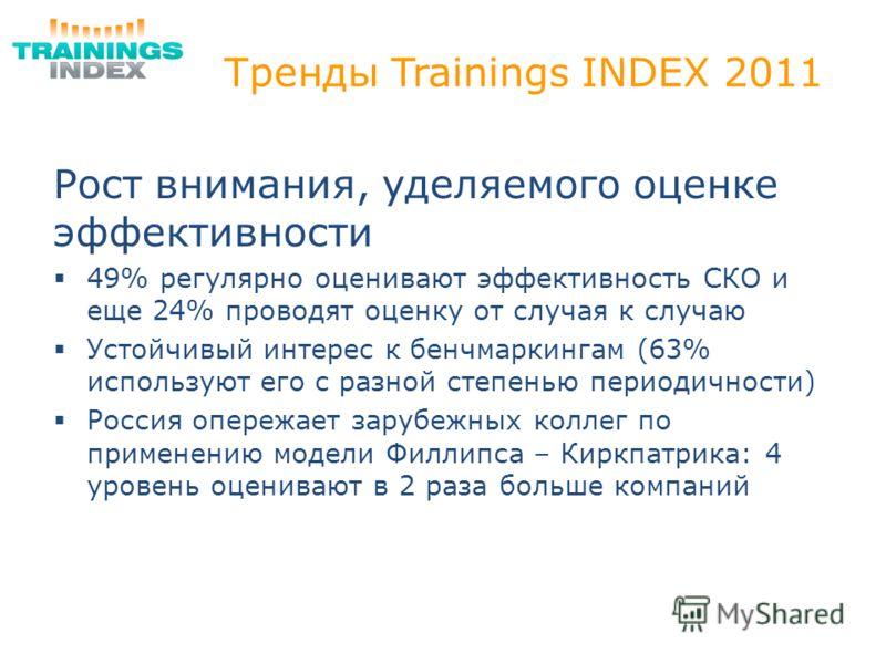 Тренды Trainings INDEX 2011 Рост внимания, уделяемого оценке эффективности 49% регулярно оценивают эффективность СКО и еще 24% проводят оценку от случая к случаю Устойчивый интерес к бенчмаркингам (63% используют его с разной степенью периодичности)