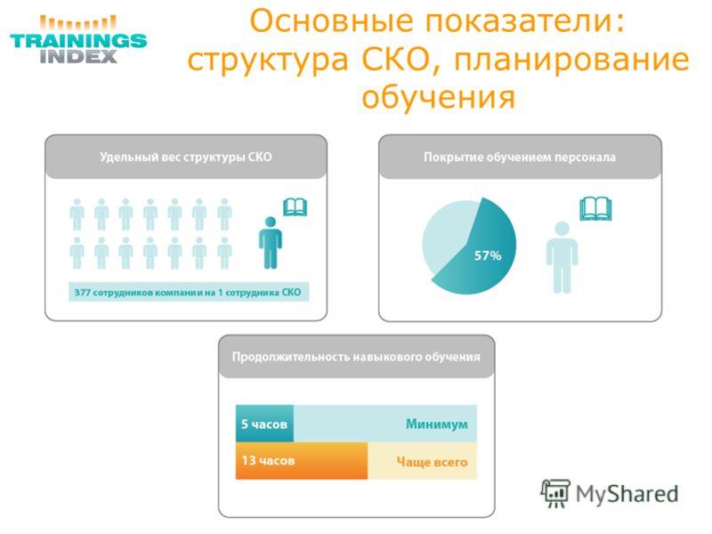 Основные показатели: структура СКО, планирование обучения
