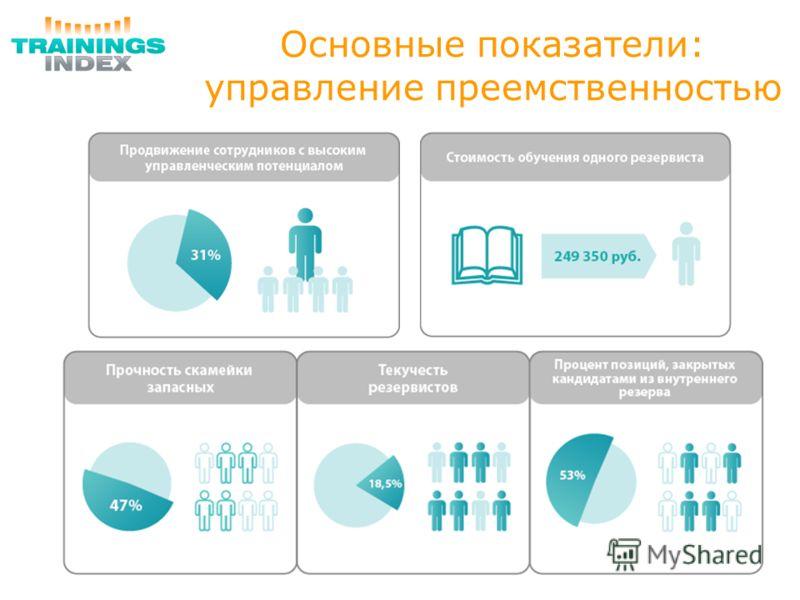 Основные показатели: управление преемственностью