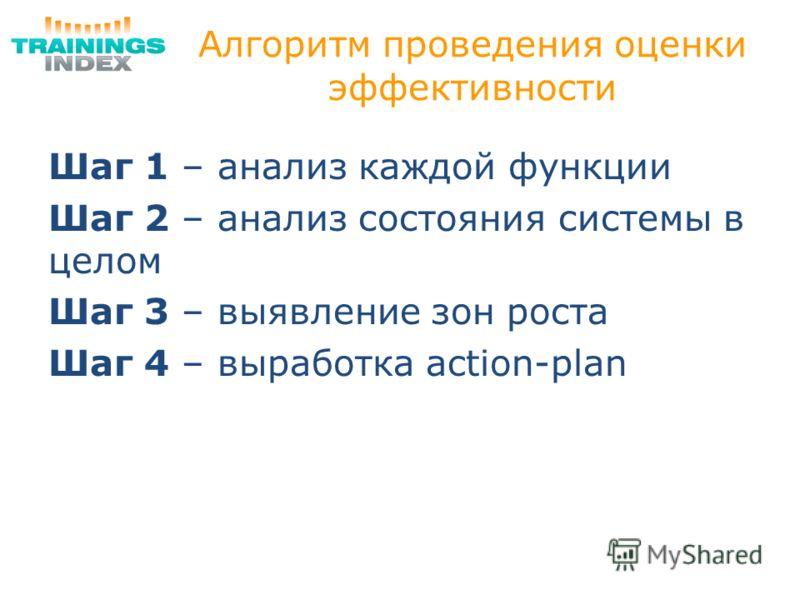 Алгоритм проведения оценки эффективности Шаг 1 – анализ каждой функции Шаг 2 – анализ состояния системы в целом Шаг 3 – выявление зон роста Шаг 4 – выработка action-plan