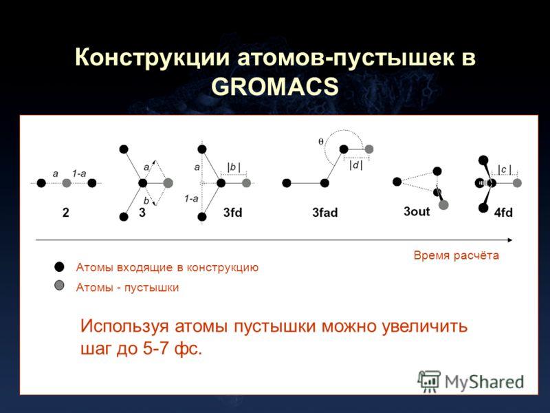 Конструкции атомов-пустышек в GROMACS Атомы входящие в конструкцию Атомы - пустышки Время расчёта Используя атомы пустышки можно увеличить шаг до 5-7 фс.