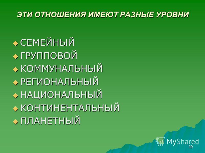 20 ЭТИ ОТНОШЕНИЯ ИМЕЮТ РАЗНЫЕ УРОВНИ СЕМЕЙНЫЙ СЕМЕЙНЫЙ ГРУППОВОЙ ГРУППОВОЙ КОММУНАЛЬНЫЙ КОММУНАЛЬНЫЙ РЕГИОНАЛЬНЫЙ РЕГИОНАЛЬНЫЙ НАЦИОНАЛЬНЫЙ НАЦИОНАЛЬНЫЙ КОНТИНЕНТАЛЬНЫЙ КОНТИНЕНТАЛЬНЫЙ ПЛАНЕТНЫЙ ПЛАНЕТНЫЙ