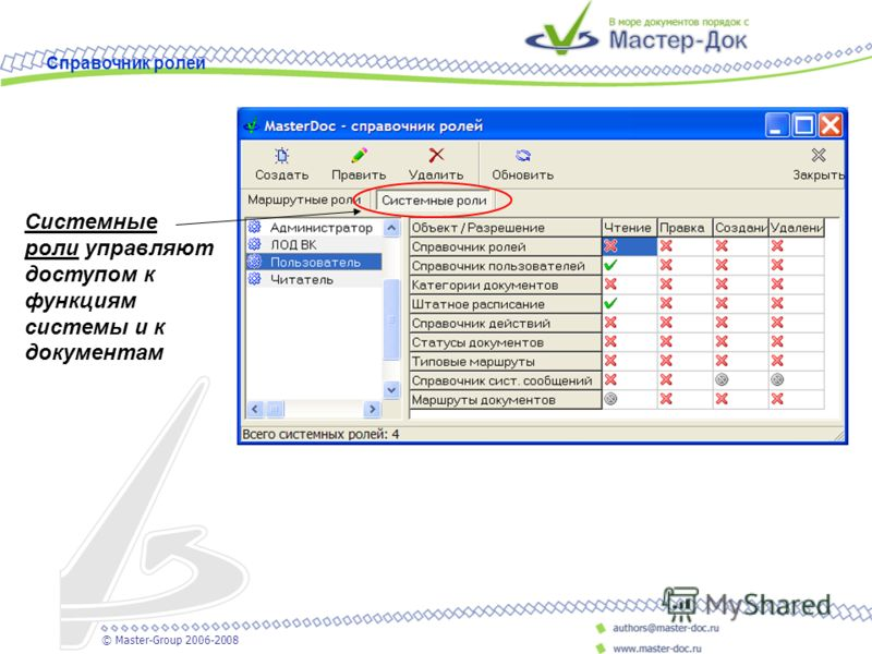 Системные роли управляют доступом к функциям системы и к документам Справочник ролей © Master-Group 2006-2008