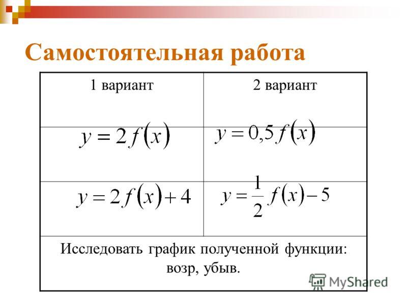 Самостоятельная работа 1 вариант2 вариант Исследовать график полученной функции: возр, убыв.
