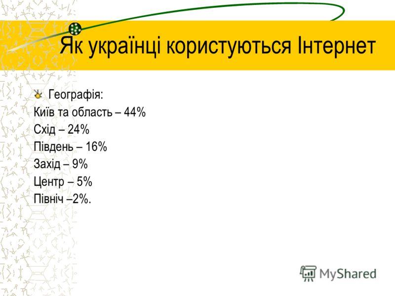 Як українці користуються Інтернет Географія: Київ та область – 44% Схід – 24% Південь – 16% Захід – 9% Центр – 5% Північ –2%.