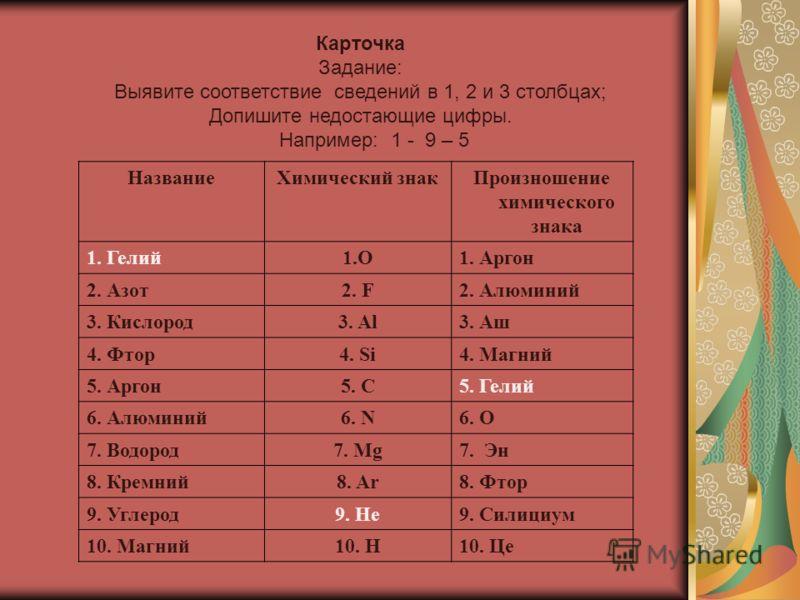 НазваниеХимический знакПроизношение химического знака 1. Гелий1.O1. Аргон 2. Азот2. F2. Алюминий 3. Кислород3. Al3. Аш 4. Фтор4. Si4. Магний 5. Аргон5. C5. Гелий 6. Алюминий6. N6. О 7. Водород7. Mg7. Эн 8. Кремний8. Ar8. Фтор 9. Углерод9. He9. Силици