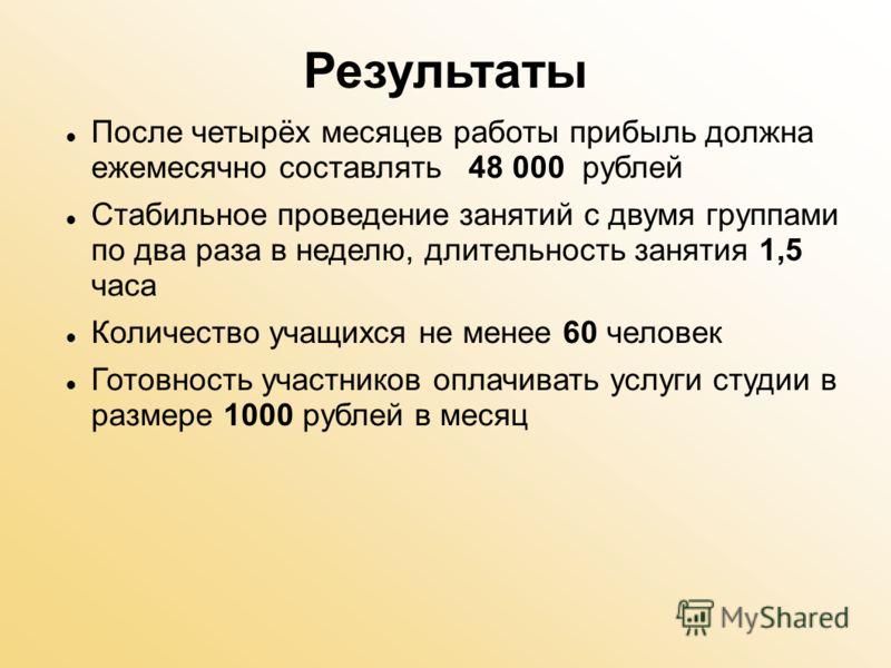 Результаты После четырёх месяцев работы прибыль должна ежемесячно составлять 48 000 рублей Стабильное проведение занятий с двумя группами по два раза в неделю, длительность занятия 1,5 часа Количество учащихся не менее 60 человек Готовность участнико