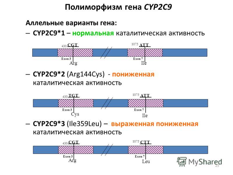 25 Полиморфизм гена CYP2C9 Аллельные варианты гена: – CYP2C9*1 – нормальная каталитическая активность – CYP2C9*2 (Arg144Cys) - пониженная каталитическая активность – CYP2C9*3 (Ile359Leu) – выраженная пониженная каталитическая активность ATT 1075 Exon
