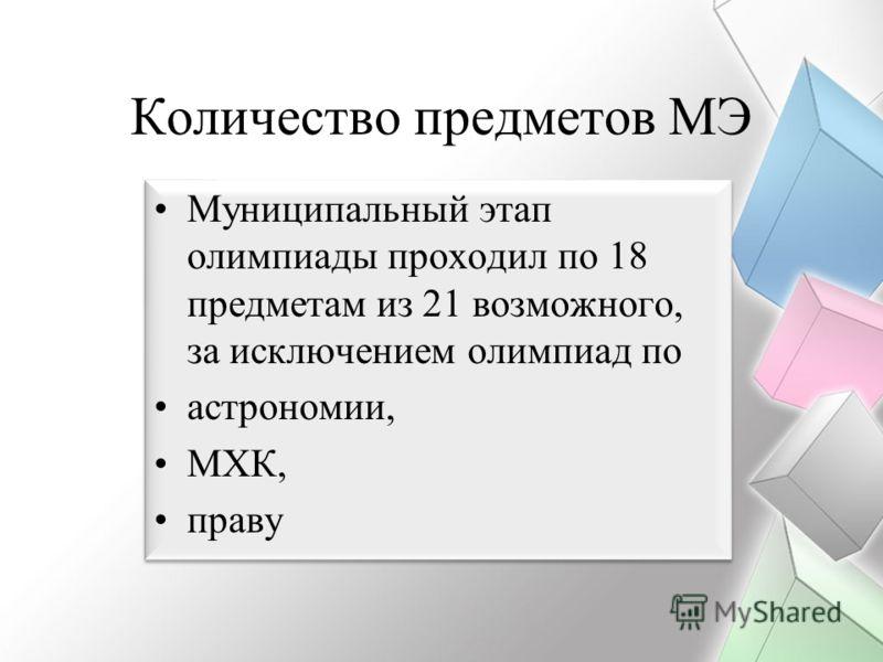 Количество предметов МЭ Муниципальный этап олимпиады проходил по 18 предметам из 21 возможного, за исключением олимпиад по астрономии, МХК, праву Муниципальный этап олимпиады проходил по 18 предметам из 21 возможного, за исключением олимпиад по астро