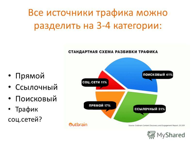 Все источники трафика можно разделить на 3-4 категории: Прямой Ссылочный Поисковый Трафик соц.сетей?