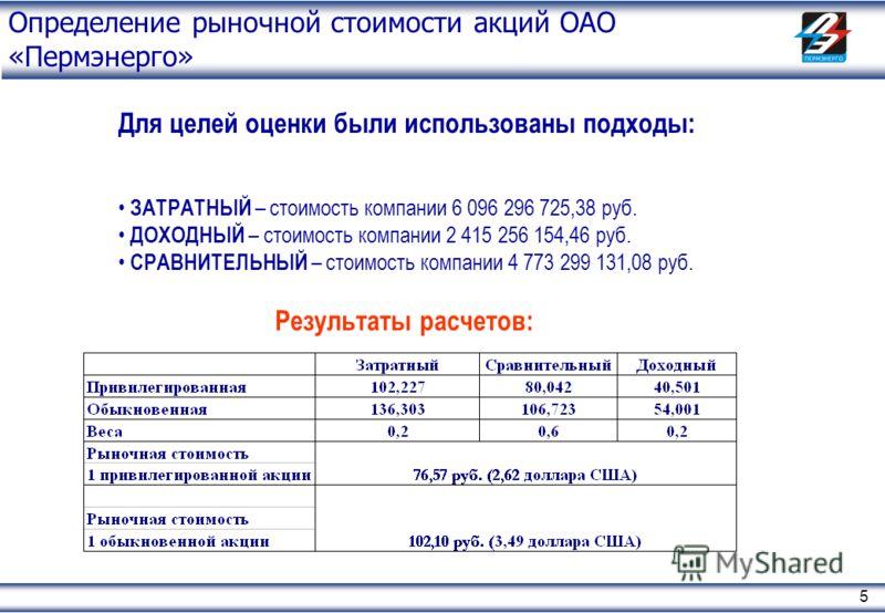 5 Определение рыночной стоимости акций ОАО «Пермэнерго» Для целей оценки были использованы подходы: ЗАТРАТНЫЙ – стоимость компании 6 096 296 725,38 руб. ДОХОДНЫЙ – стоимость компании 2 415 256 154,46 руб. СРАВНИТЕЛЬНЫЙ – стоимость компании 4 773 299