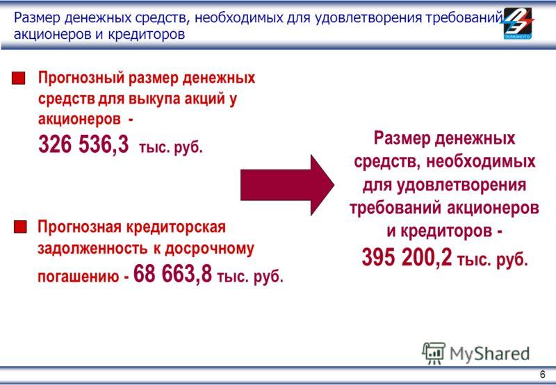 6 Размер денежных средств, необходимых для удовлетворения требований акционеров и кредиторов Прогнозный размер денежных средств для выкупа акций у акционеров - 326 536,3 тыс. руб. Прогнозная кредиторская задолженность к досрочному погашению - 68 663,