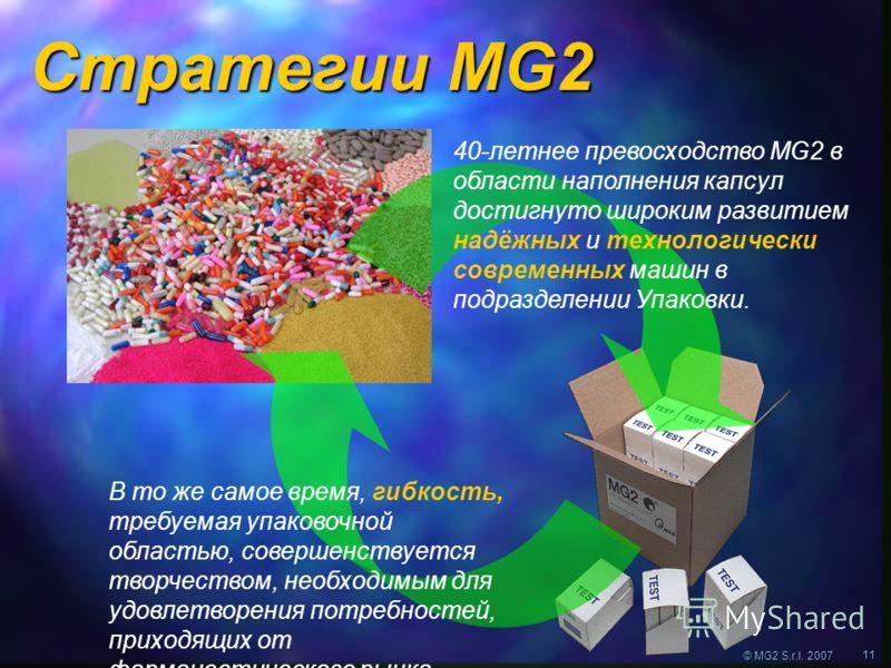 © MG2 S.r.l. 2007 11 Стратегии MG2 40-летнее превосходство MG2 в области наполнения капсул достигнуто широким развитием надёжных и технологически современных машин в подразделении Упаковки. В то же самое время, гибкость, требуемая упаковочной область