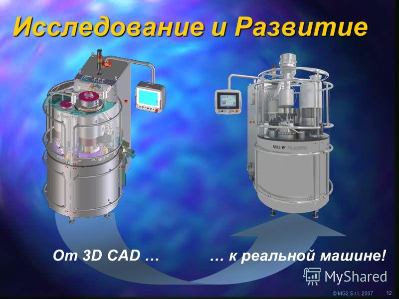 © MG2 S.r.l. 2007 12 Исследование и Развитие От 3D CAD … … к реальной машине!