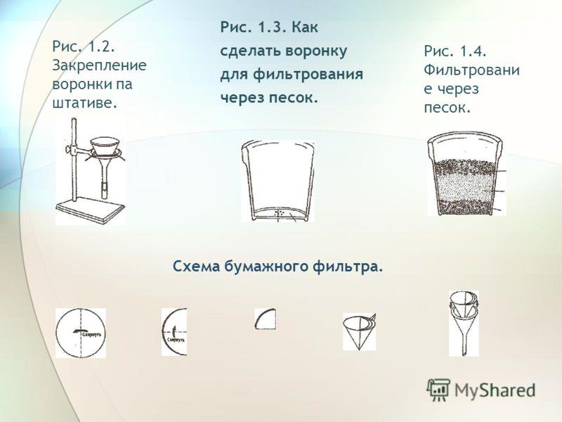 Схема бумажного фильтра. Рис. 1.2. Закрепление воронки па штативе. Рис. 1.3. Как сделать воронку для фильтрования через песок. Рис. 1.4. Фильтровани е через песок.