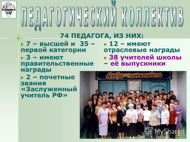 74 ПЕДАГОГА, ИЗ НИХ: 7 – высшей и 35 – первой категории 3 – имеют правительственные награды 2 – почетные звания «Заслуженный учитель РФ» 12 – имеют отраслевые награды 38 учителей школы – её выпускники