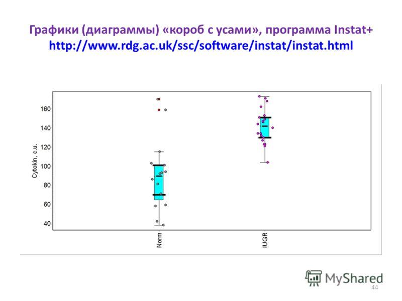 44 Графики (диаграммы) «короб с усами», программа Instat+ http://www.rdg.ac.uk/ssc/software/instat/instat.html