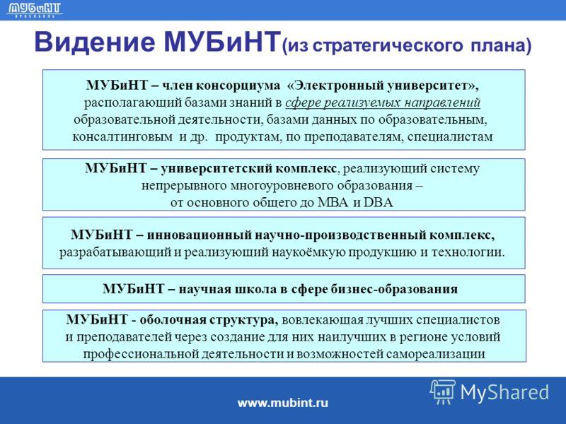 www.mubint.ru Видение МУБиНТ (из стратегического плана) МУБиНТ – член консорциума «Электронный университет», располагающий базами знаний в сфере реализуемых направлений образовательной деятельности, базами данных по образовательным, консалтинговым и