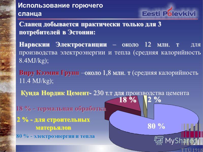 Использование горючего сланца 80 % - 80 % - электроэнергия и тепла 18 % - термальная обработка 2 % - для строительных матерьялов Сланец добывается практически только для 3 потребителей в Эстонии: Нарвскии Электростанции – около 12 млн. т Нарвскии Эле