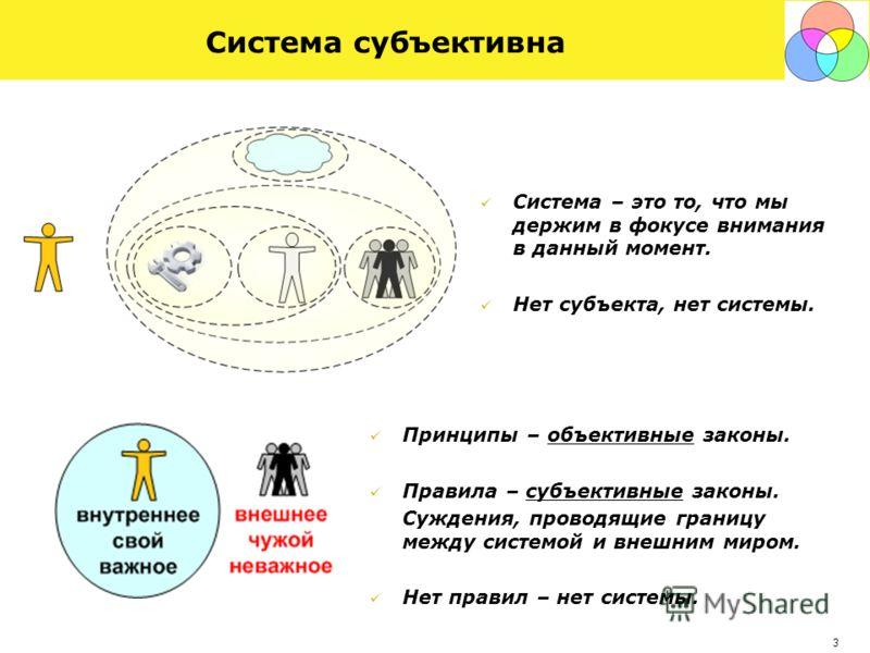 2 Базовые принципы О сервисах Парадигма OSS-BSS Мониторинг Ресурсы Пример процесса - Управление ошибками