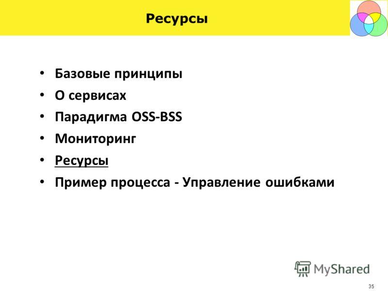 34 30 августа 2012 г. OSS&BSS – внутренний и внешний голоса бизнес-системы