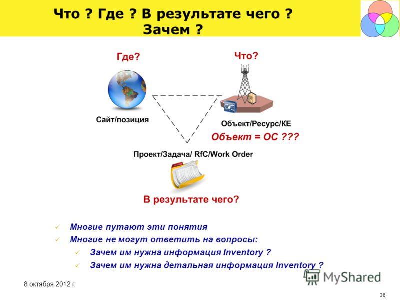 35 Ресурсы Базовые принципы О сервисах Парадигма OSS-BSS Мониторинг Ресурсы Пример процесса - Управление ошибками