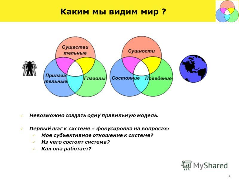 3 Система субъективна Система – это то, что мы держим в фокусе внимания в данный момент. Нет субъекта, нет системы. Принципы – объективные законы. Правила – субъективные законы. Суждения, проводящие границу между системой и внешним миром. Нет правил