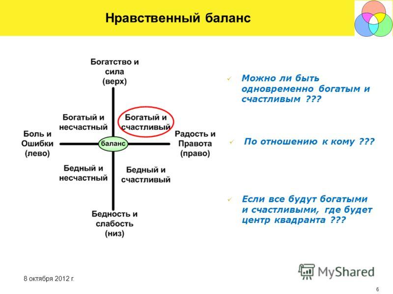 5 30 августа 2012 г. От материального – в тонкий мир информации Модель «матрешка» и модель «7 чакр» – это об одном и том же. Нематериальное и информация – это об одном и том же. Контраст имеет значение – «проявленное»-»непроявленное».