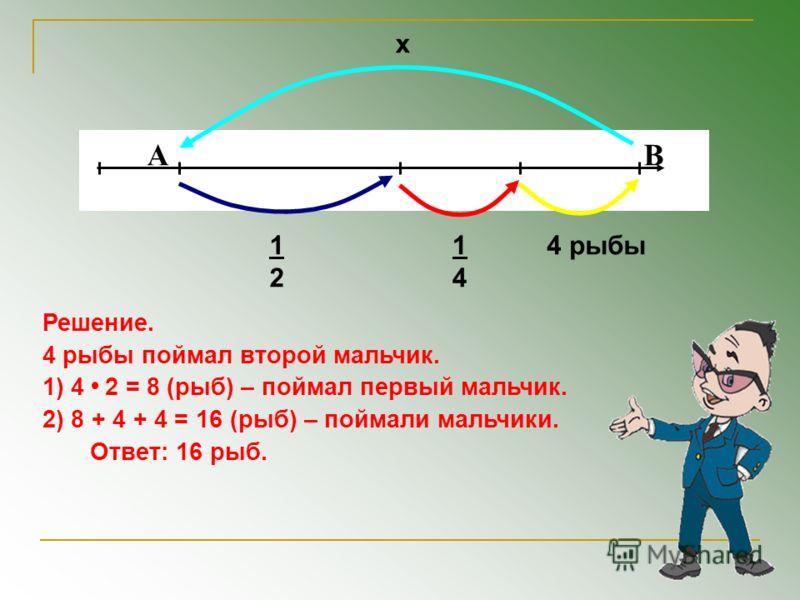 А В 1212 1414 4 рыбы х Решение. 4 рыбы поймал второй мальчик. 1) 4 2 = 8 (рыб) – поймал первый мальчик. 2) 8 + 4 + 4 = 16 (рыб) – поймали мальчики. Ответ: 16 рыб.