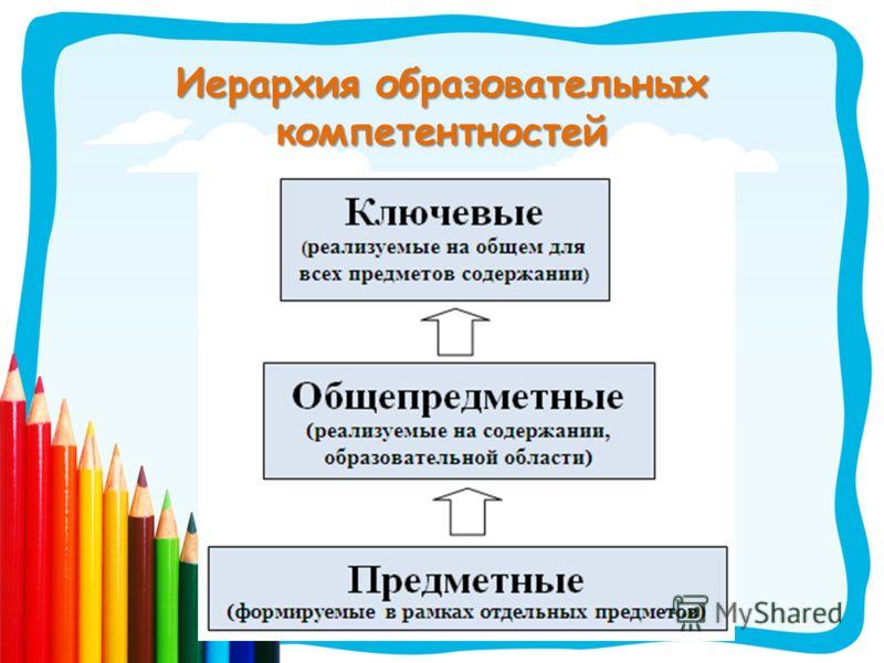 Иерархия образовательных компетентностей