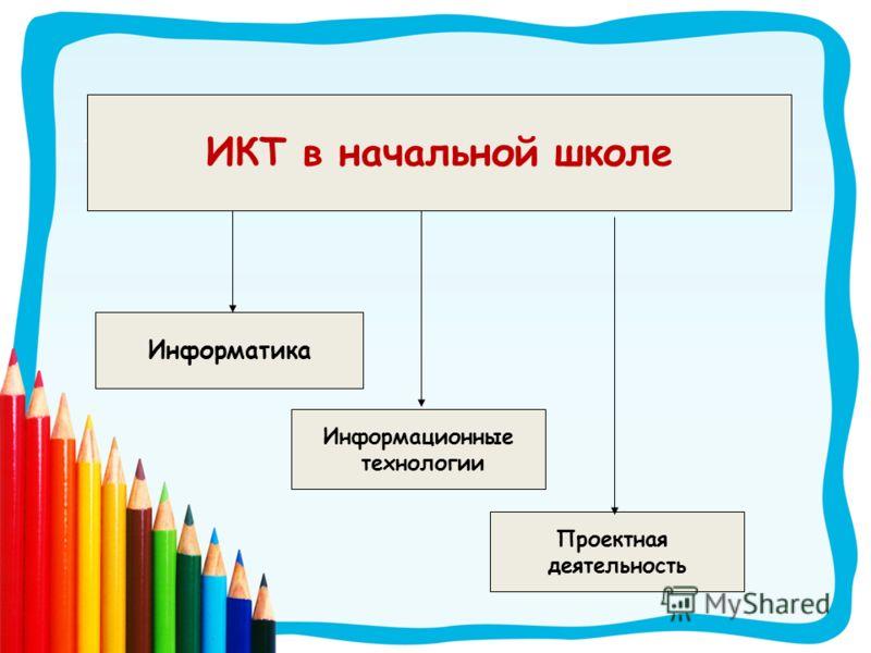 ИКТ в начальной школе Информатика Информационные технологии Проектная деятельность