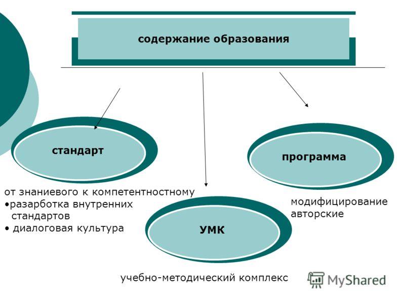 содержание образования стандарт УМК программа учебно-методический комплекс модифицирование авторские от знаниевого к компетентностному разарботка внутренних стандартов диалоговая культура