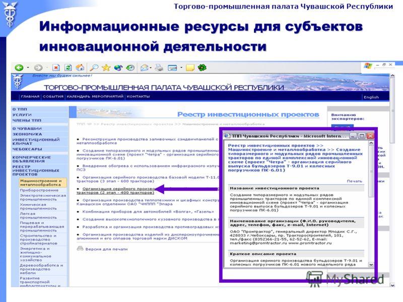 Торгово-промышленная палата Чувашской Республики Информационные ресурсы для субъектов инновационной деятельности