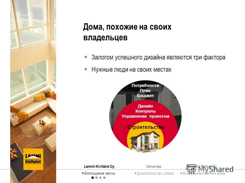 КачествоLammin Betoni Oy Потребности План Бюджет Дизайн Контроль Управление проектом Потребности План Бюджет Дома, похожие на своих владельцев Залогом успешного дизайна являются три фактора Нужные люди на своих местах Высококачественные дома Воплощен