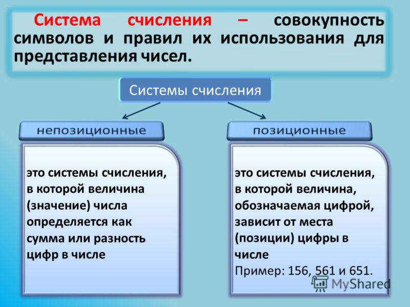 Системы счисления это системы счисления, в которой величина (значение) числа определяется как сумма или разность цифр в числе это системы счисления, в которой величина, обозначаемая цифрой, зависит от места (позиции) цифры в числе Пример: 156, 561 и