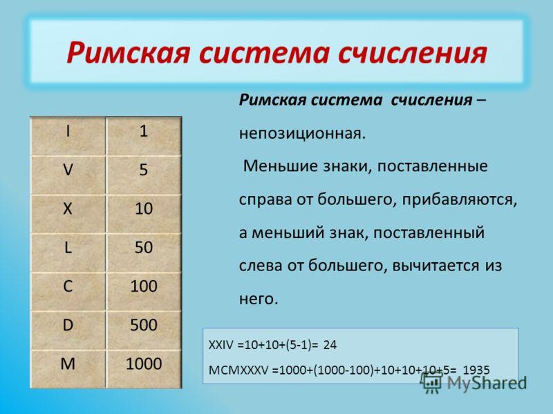 Римская система счисления – непозиционная. Меньшие знаки, поставленные справа от большего, прибавляются, а меньший знак, поставленный слева от большего, вычитается из него. XXIV =10+10+(5-1)= 24 MCMXXXV =1000+(1000-100)+10+10+10+5= 1935