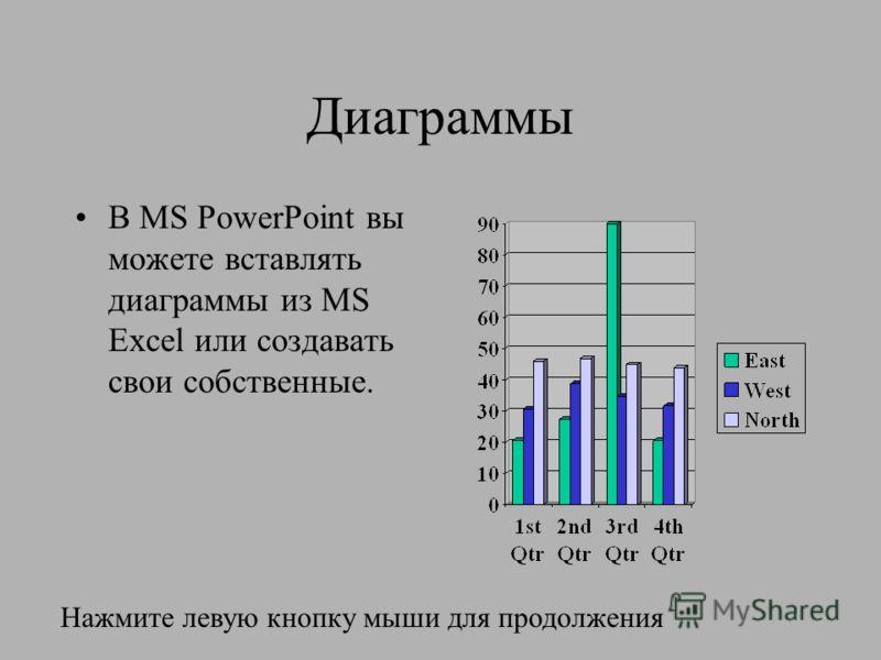 Диаграммы В MS PowerPoint вы можете вставлять диаграммы из MS Excel или создавать свои собственные. Нажмите левую кнопку мыши для продолжения