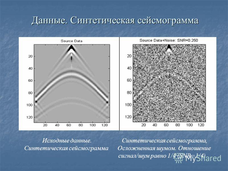 Данные. Синтетическая сейсмограмма Исходные данные. Синтетическая сейсмограмма Синтетическая сейсмограмма, Осложненная шумом. Отношение сигнал/шум равно 1/4 (SNR=1/4).