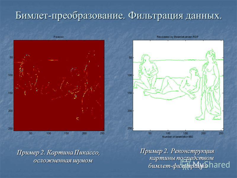 Бимлет-преобразование. Фильтрация данных. Пример 2. Картина Пикассо, осложненная шумом Пример 2. Реконструкция картины посредством бимлет-фильтрации бимлет-фильтрации