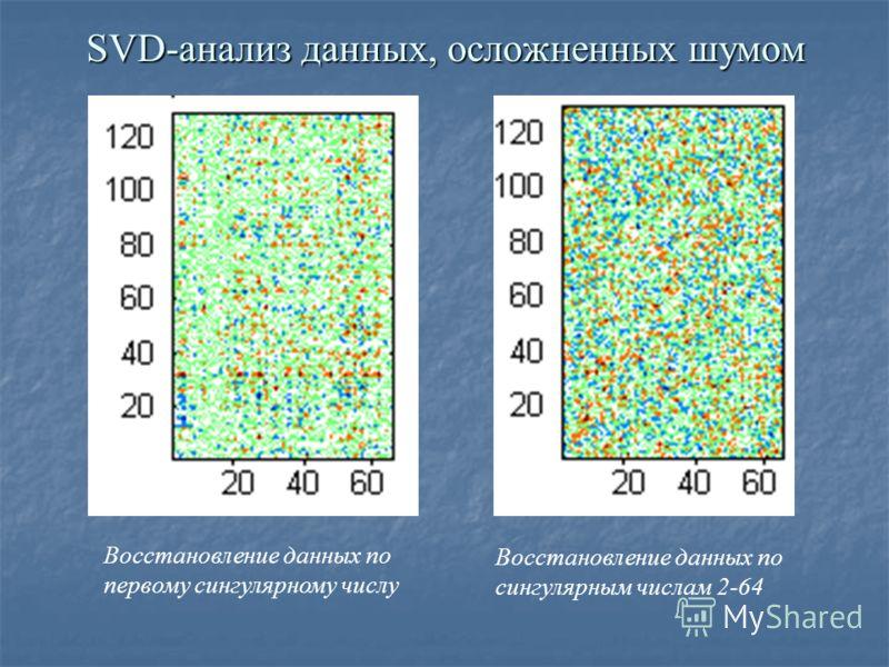 SVD-анализ данных, осложненных шумом Восстановление данных по первому сингулярному числу Восстановление данных по сингулярным числам 2-64